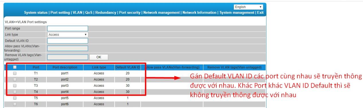 Web managed tính năng Vlan