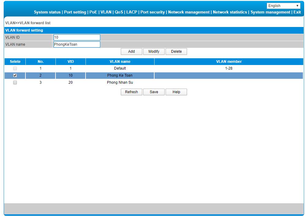 Truy cập VLAN, VLAN forward list