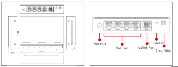 Hình 3. Thông số vật lý và cấu tạo các cổng của switch SF5P