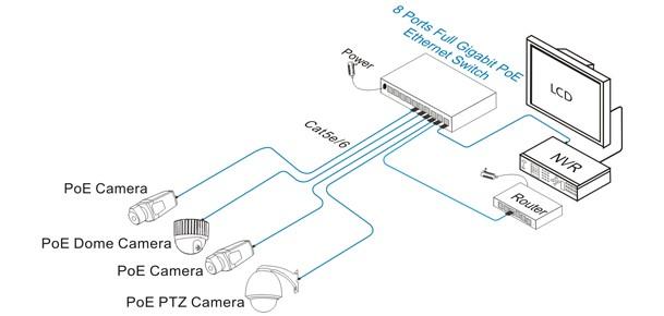 Hình 4: Mô hình kết nối ứng dụng