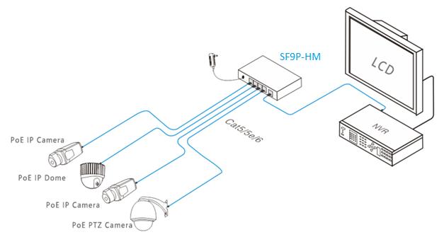 Hình 4. Mô hình kết nối ứng dụng sản phầm